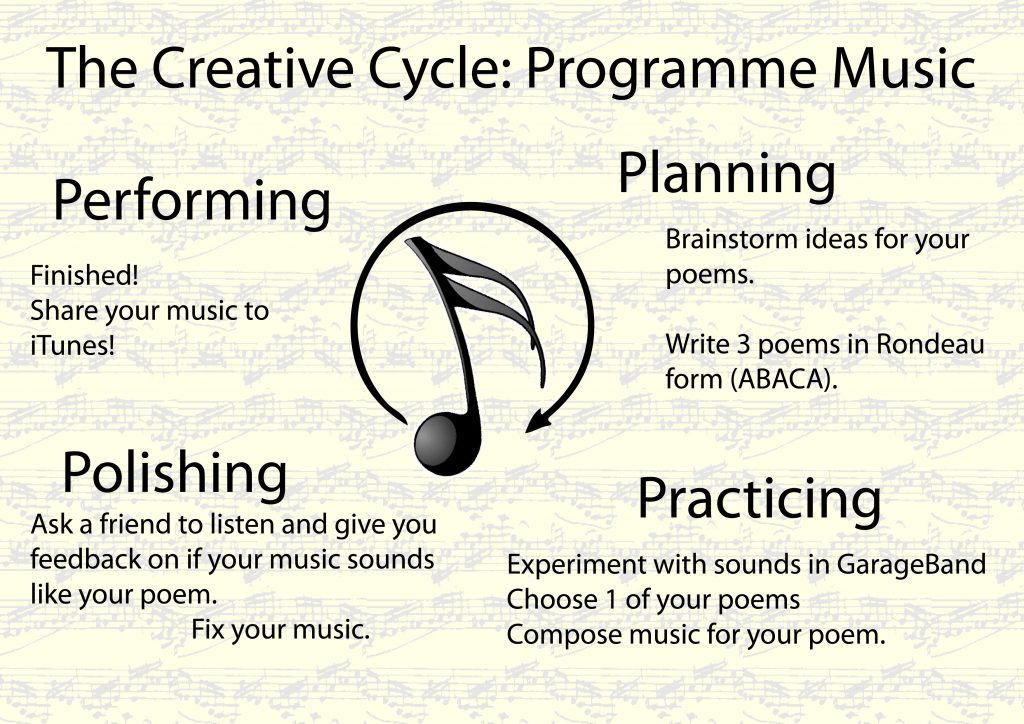 PYP Music Creative Cycle Example