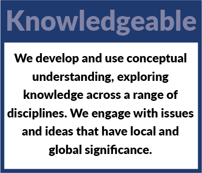 Learner Profile - Knowledgable Definition