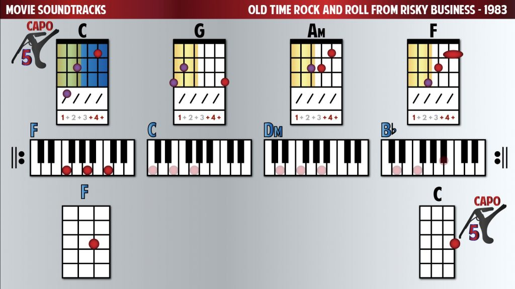 Sample Musical Futures-style play-along image showing Old Rock and Roll chord charts for ukulele, piano, bass guitar, and guitar.
