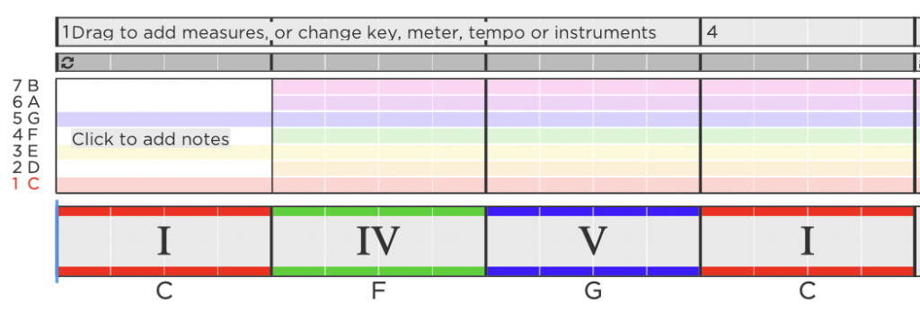 Hookpad Theory Chord Progression for PYP Music