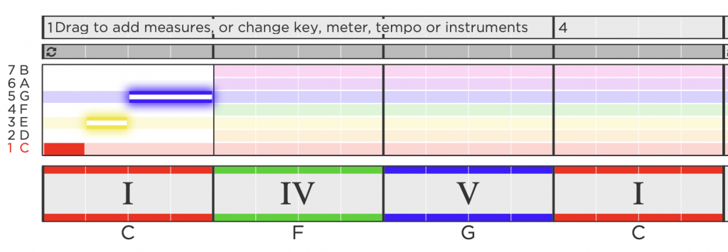 Hookpad Theory Melody Composition for PYP Music